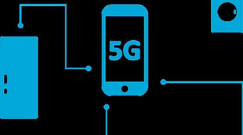 5G - Redigo.info
