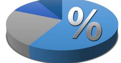 percentuale - redigo